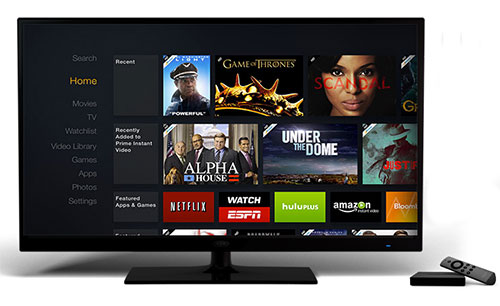 Amazon Fire TV Home