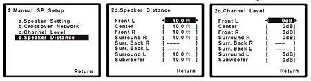 Pioneer VSX-819H A/V Receiver