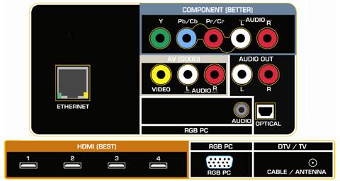 vizio tv cable. vizio xvt473sv vizio tv cable